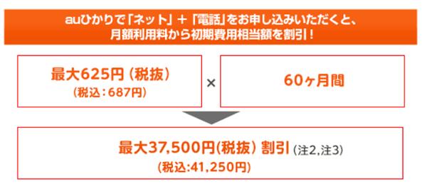 auひかりの初期費用相当額割引(ホームタイプ)