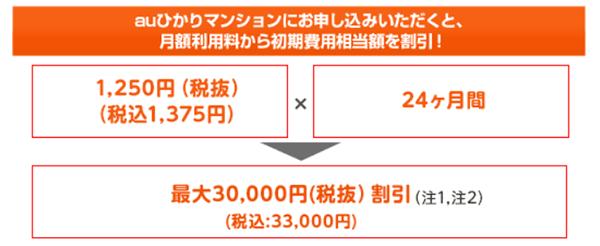 auひかりの初期費用相当額割引(マンションタイプ)