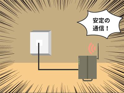 光コンセントに繋がっているWiFiルーター