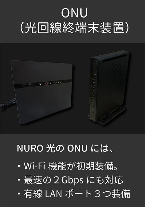 NURO光のONU(光回線終端装置)