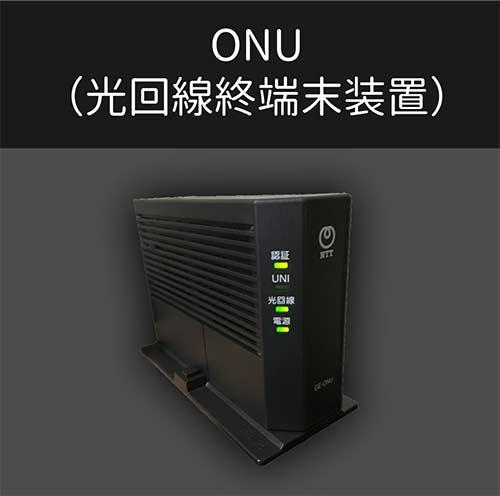 ONU(光回線終端装置)