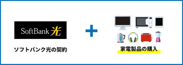 ソフトバンク光の契約と家電製品の購入がセットになっている