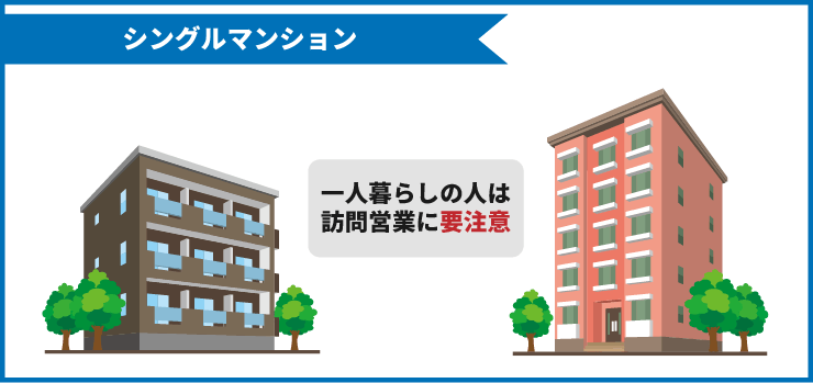 シングルマンション(一人暮らし)は訪問営業に要注意!