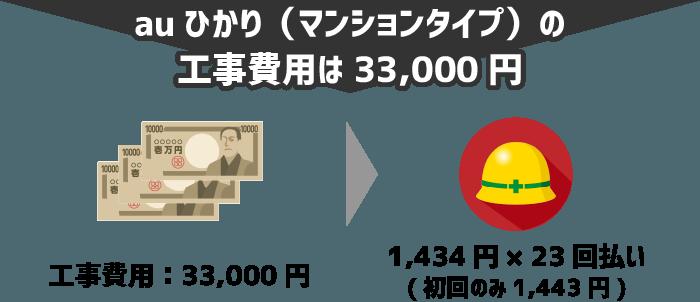 auひかり(マンションタイプ)の工事費用は33,000円⇒1,434円×23回払い(初回のみ1,443円)