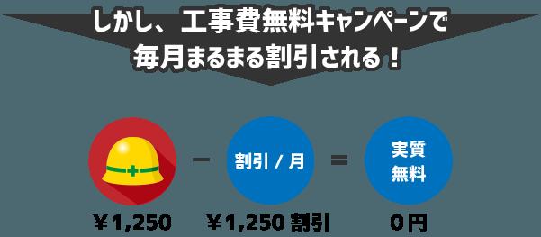しかし、工事費無料キャンペーンで毎月1,250円の割引を受けることができるため、実質的には0円の支払となる。