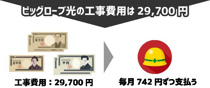 ビッグローブ光マンションタイプの工事費用は29,700円→分割払いで毎月742円ずつ支払う形になる