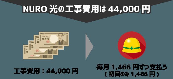 NURO光の工事費用は44,000円で、毎月分割して1,466円ずつ支払う