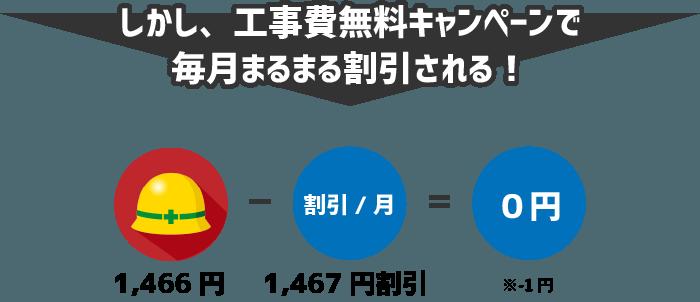 しかし、工事費無料キャンペーンで毎月の工事費請求額がまるまる割引される。(1,466円 - 1,467円 = -1円)
