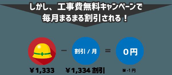 しかし、工事費無料キャンペーンで毎月の工事費請求額がまるまる割引される。(¥1,333 - 1,334円 = -1円)