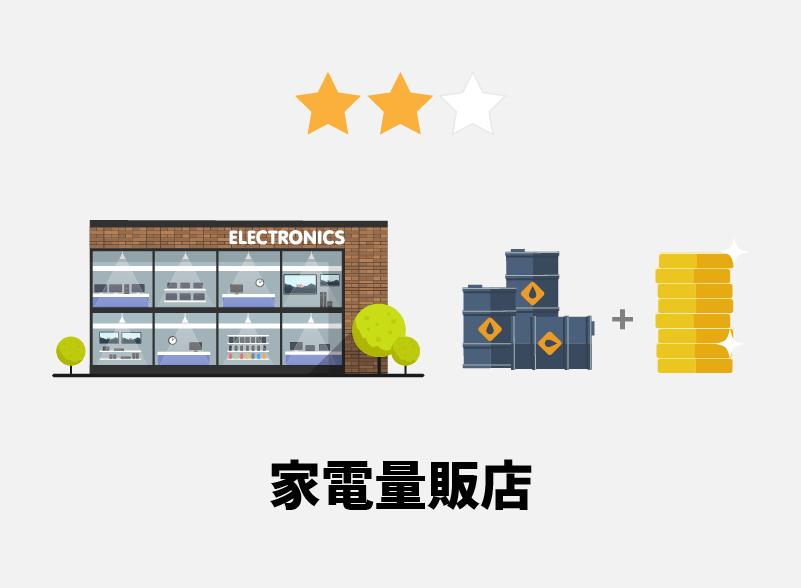 家電量販店のイラスト