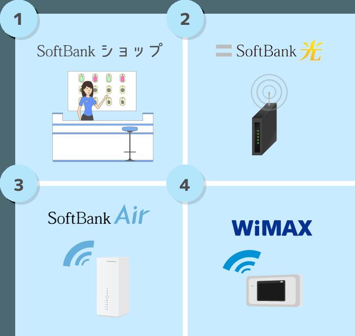 1.SoftBankショップ 2.SoftBank光 3.SoftBank Air 4.WiMAX