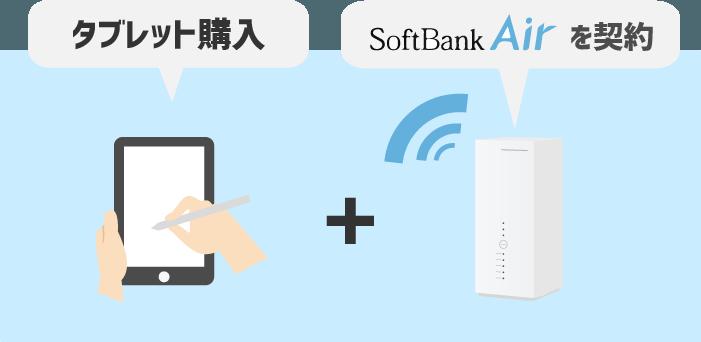 タブレットを一括購入して、SoftBank Airを契約する方法