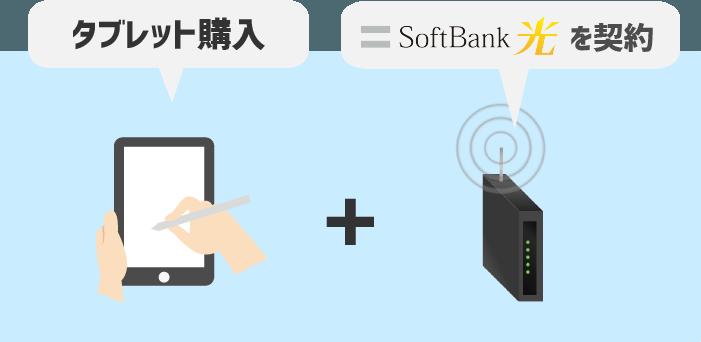 タブレットを購入して、SoftBank光を契約する方法