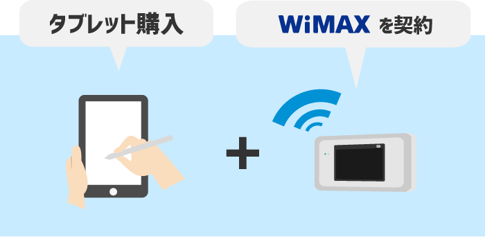 タブレットを購入してWiMAXを契約するイラスト