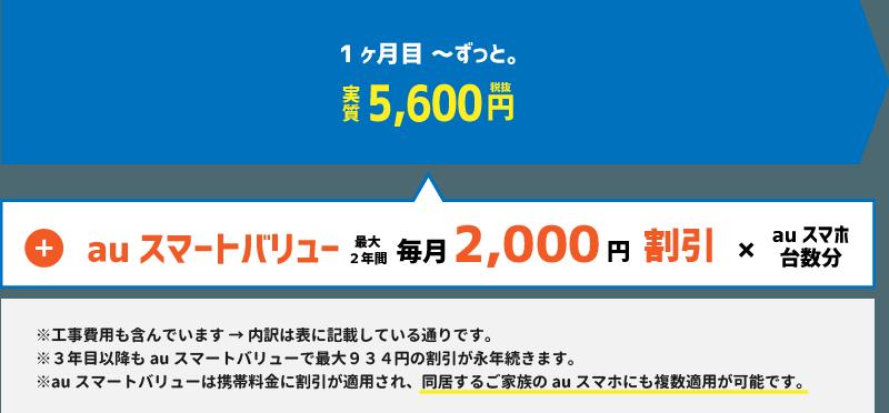 auひかり(ホームタイプ)の料金+auスマートバリューの割引額