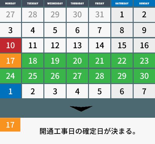 乗り換え先の開通工事日が決まる日程