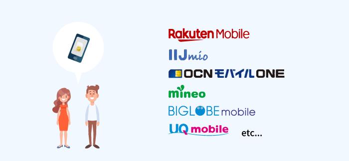 格安SIM系の会社(楽天モバイル、ビッグローブモバイル、)