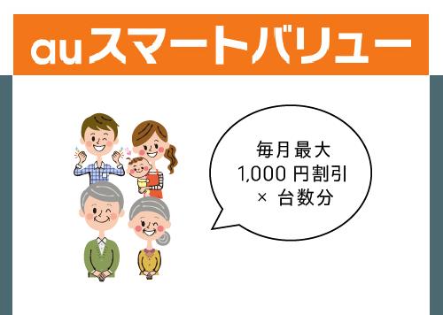 auスマートバリューの割引額は最大1,000円割引×台数分と説明するイラスト