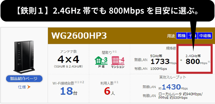 NECのWi-Fiルーター「WG2600HP3」