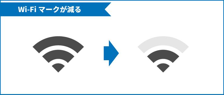 Wi-Fiマークが減るイラスト