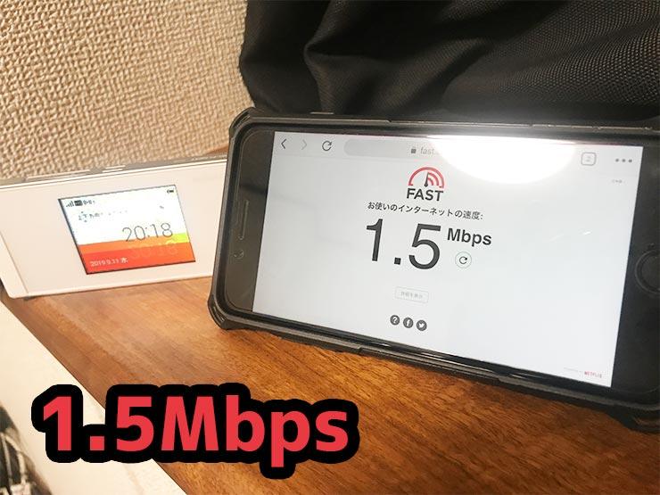 WiMAXの実効速度(Wi-Fi)