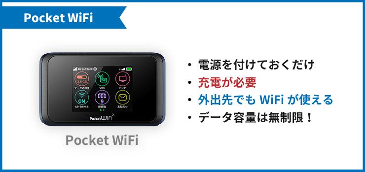 開通前レンタルで送られてくる機器(Pocket WiFi)