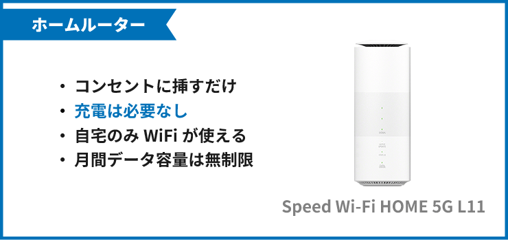 WiMAX+5G(Speed Wi-Fi HOME 5G L11)のサービス概要
