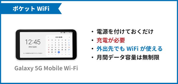 WiMAX+5G(Galaxy 5G Mobile Wi-Fi)のサービス概要