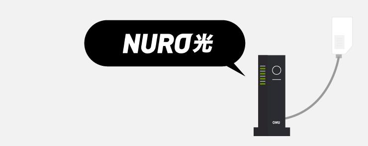 ONUが設置されてNURO光が開通