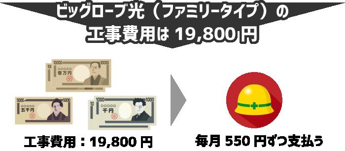 ビッグローブ光ファミリータイプの工事費用は19,800円→分割払いで毎月550円ずつ支払う形になる