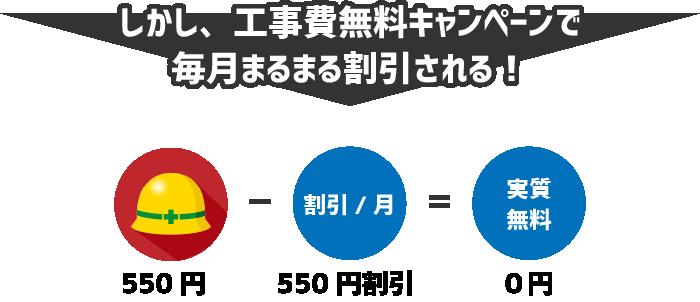 しかし、工事費無料キャンペーンで毎月550円の割引を受けることができるため、実質的には0円の支払となる。