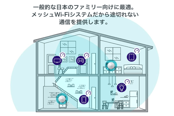 TP-LinkのメッシュWiFiで部屋中にWiFiを行き渡らせる