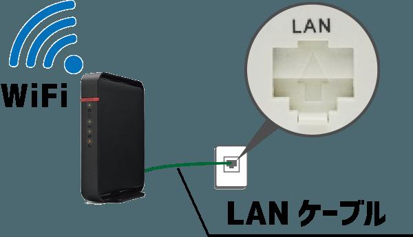 LANケーブルでWiFiルーターと接続して無線(WiFi)のネット環境を整える。