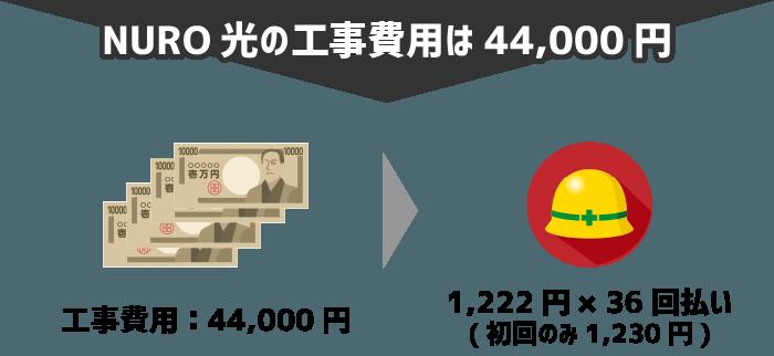 NURO光の工事費用は44,000円⇒1,222円×36回払い(初回のみ1,230円)